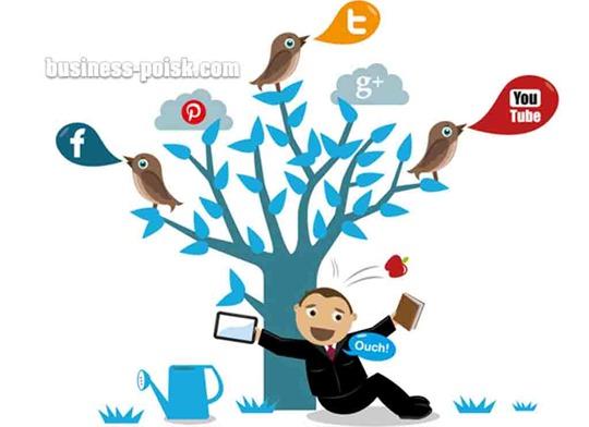 Smm продвижение как раскрутиться в социальных сетях