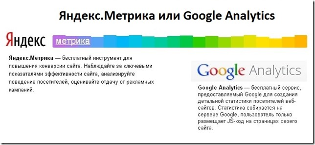 Счетчики Yandex.Metrika и Google Analytics