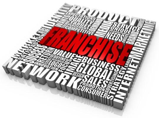 Франчайзинг как бизнес