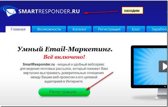 Smartresponder - инструмент для почтовых рассылок