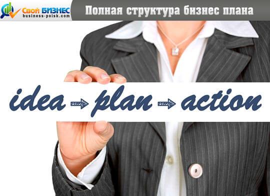 Написание бизнес плана, полная структура бизнес плана