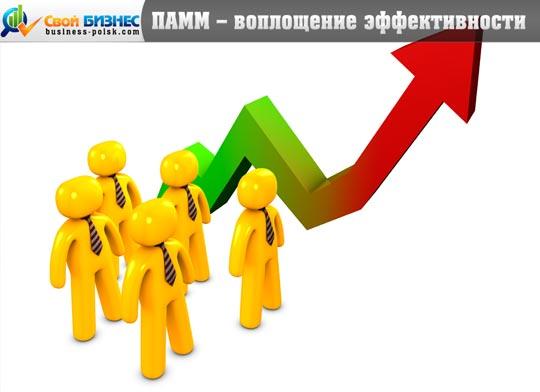 PAMM_voploshchenie_effektivnosti