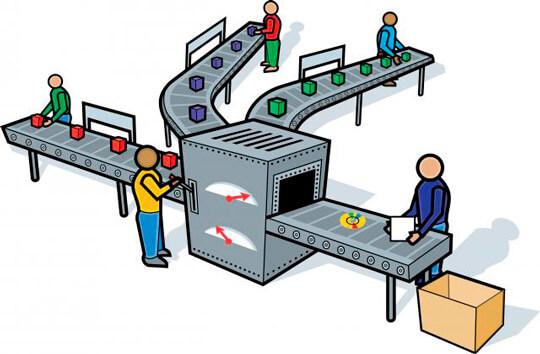 Картинки по запросу организация производства