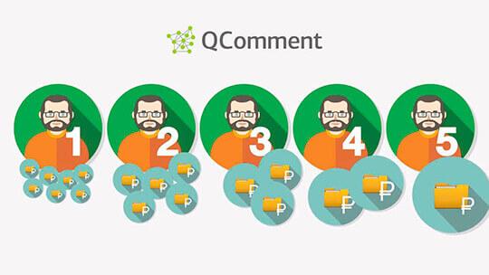 Биржа лайков QComment
