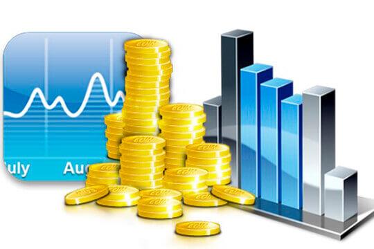 Долгосрочные и текущие финансовые инвестиции
