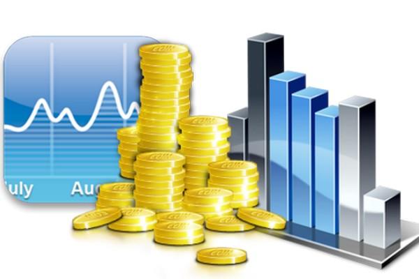 Анализ финансовых инвестиций