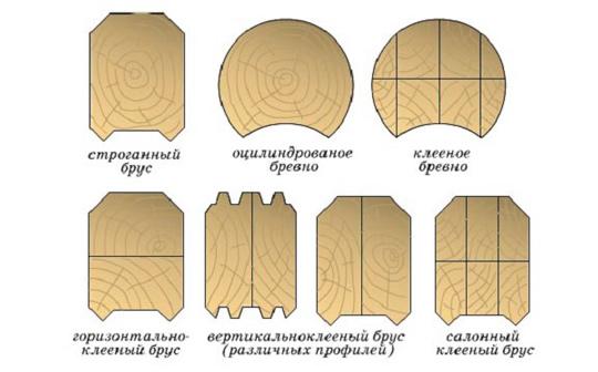 Востребованные виды древесины