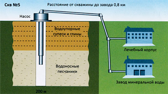 Линии производства и розлива незамерзающей жидкости